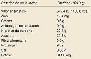 Información Nutricional del Ajo Negro